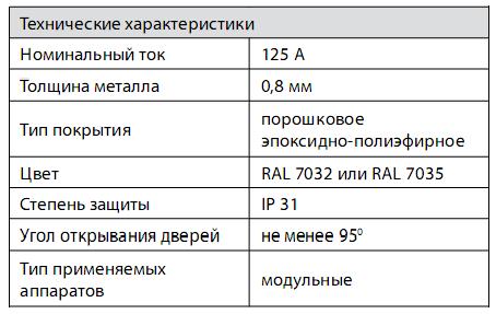 Щит учетно-распределительный ЩРУН–3/30(580х490х165)-IP31