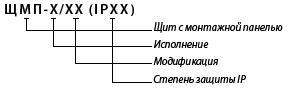 Щит с монтажной панелью ЩМП-03 (350х300х155)