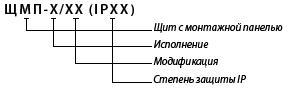 Щит с монт.панелью ЩМП-6 (IP54) (1200 х 750 х 300)